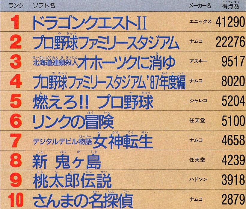 Famitsu_Issue_43_007.jpg.19a5ad2ba071aa95de5e58c308e3e83e.jpg