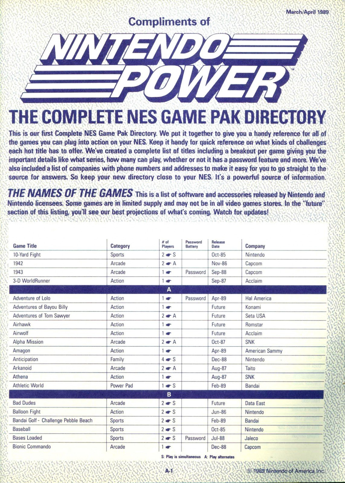 The Complete NES Game Pak Directory (March/April 1989)