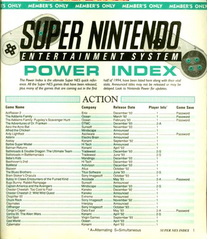 Super Nintendo Power Index (January 1994)