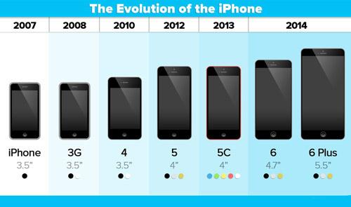 iphone-7-6-6plus-size-yosou3.jpg